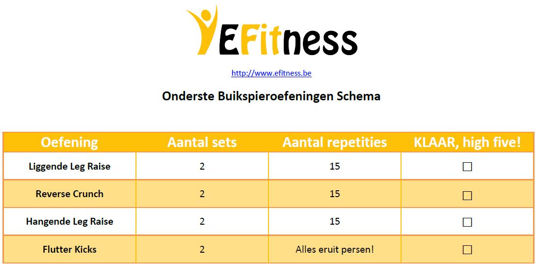 buikspier workout schema